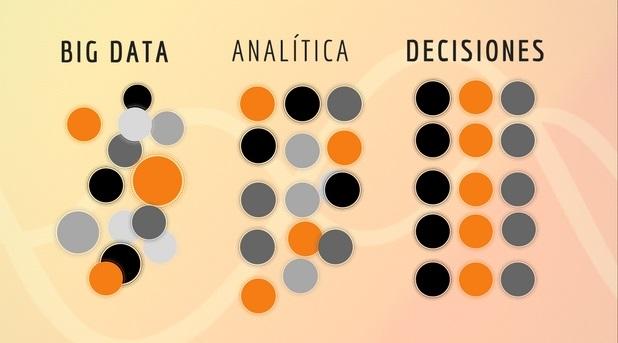 chart cuadro